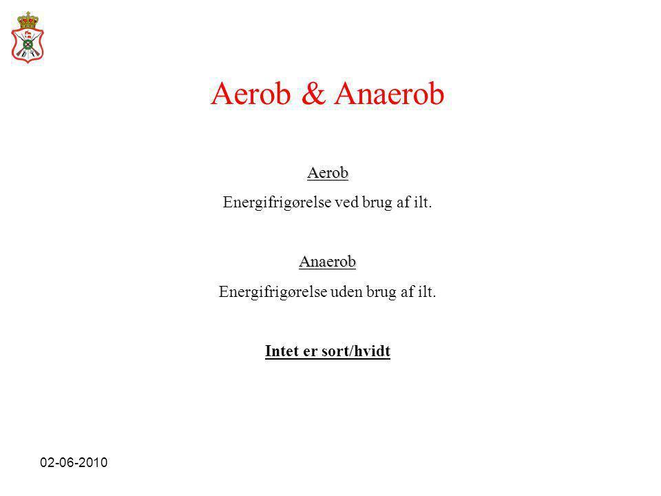 02-06-2010 Aerob & AnaerobAerob Energifrigørelse ved brug af ilt.Anaerob Energifrigørelse uden brug af ilt.