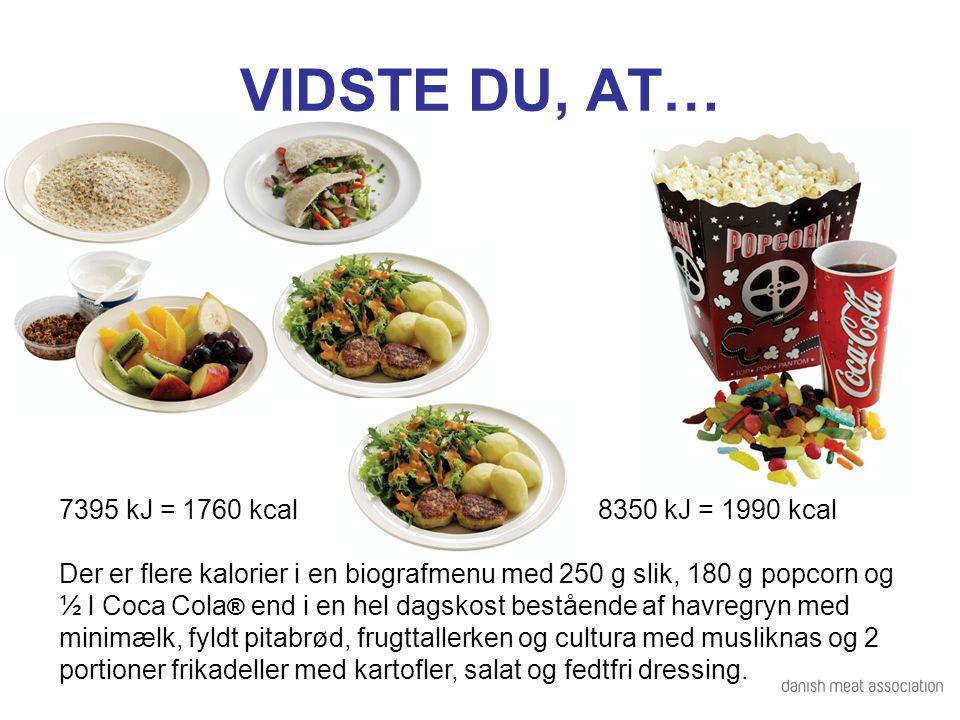 Popcorn kalorier