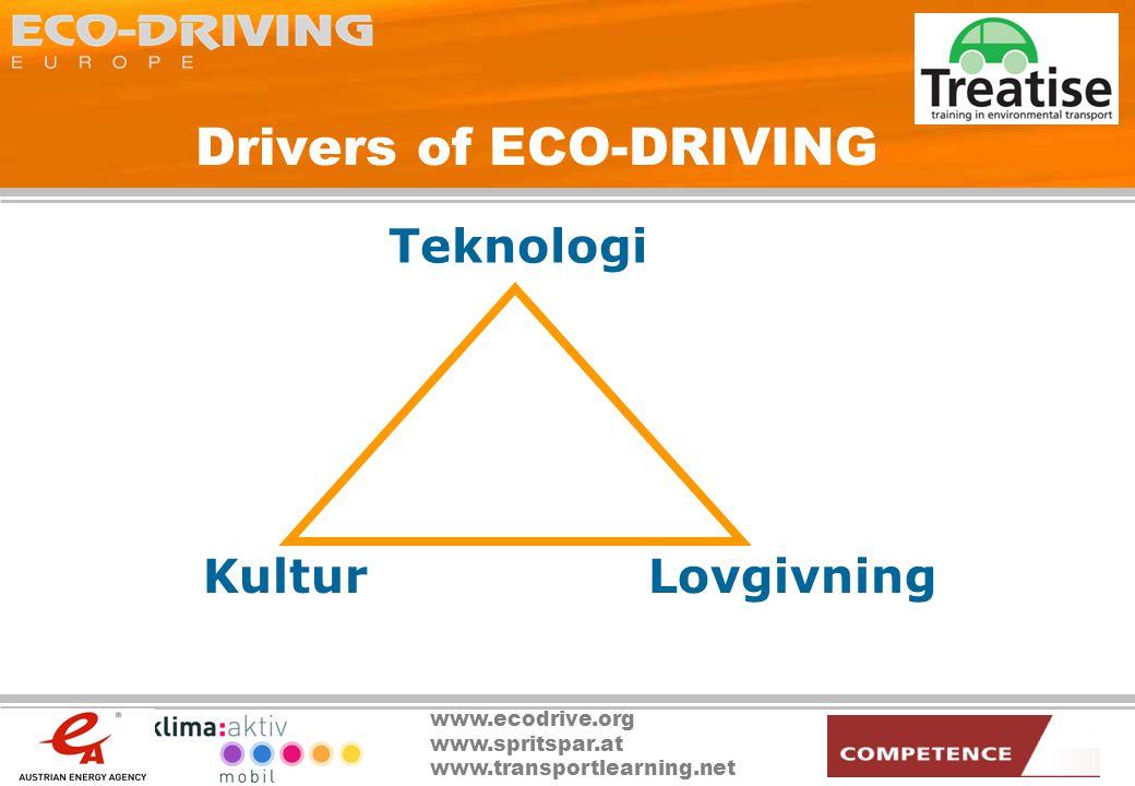 www.ecodrive.org www.spritspar.at www.transportlearning.net Drivers of ECO-DRIVING KulturLovgivning Teknologi