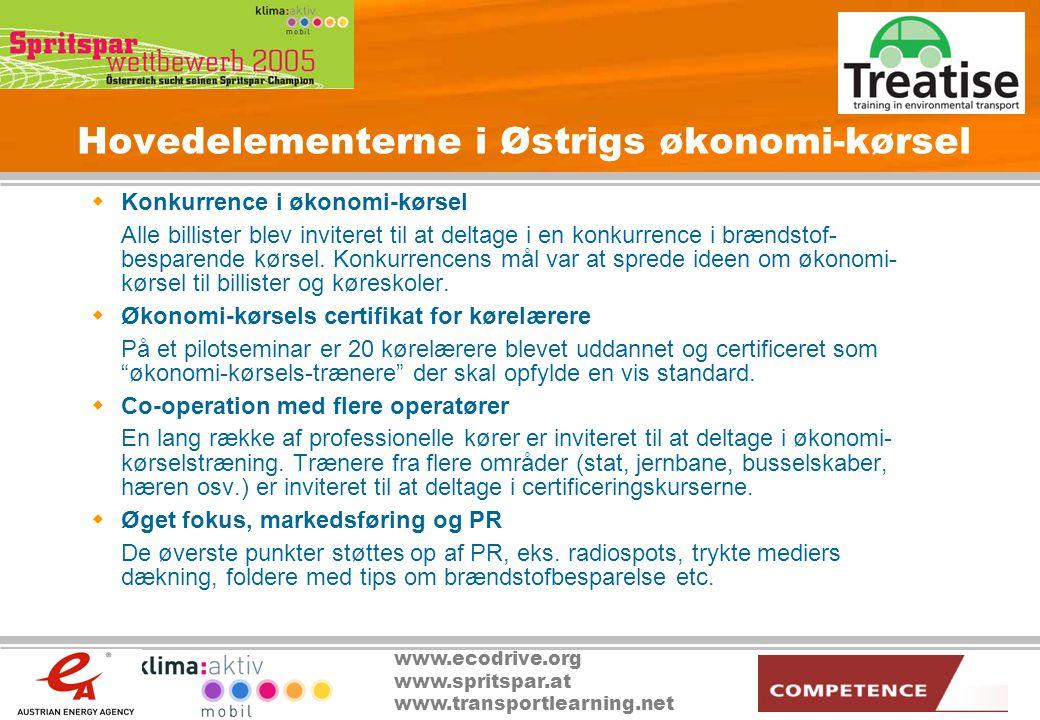 www.ecodrive.org www.spritspar.at www.transportlearning.net Hovedelementerne i Østrigs økonomi-kørsel  Konkurrence i økonomi-kørsel Alle billister blev inviteret til at deltage i en konkurrence i brændstof- besparende kørsel.