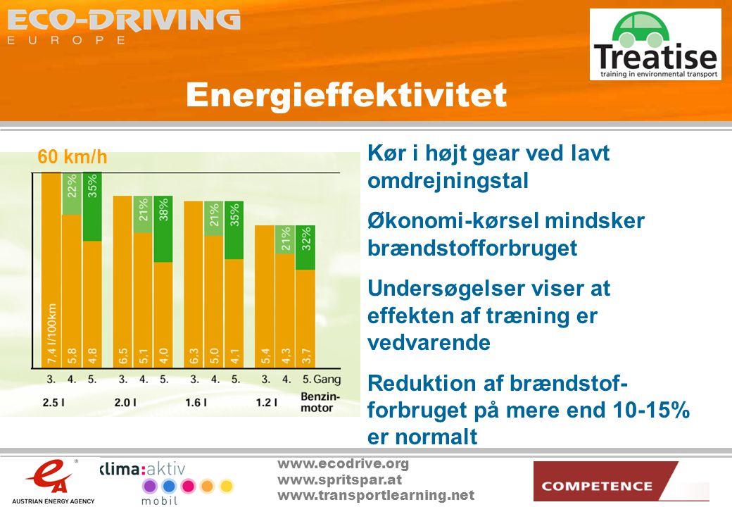 www.ecodrive.org www.spritspar.at www.transportlearning.net Energieffektivitet Kør i højt gear ved lavt omdrejningstal Økonomi-kørsel mindsker brændstofforbruget Undersøgelser viser at effekten af træning er vedvarende Reduktion af brændstof- forbruget på mere end 10-15% er normalt 60 km/h