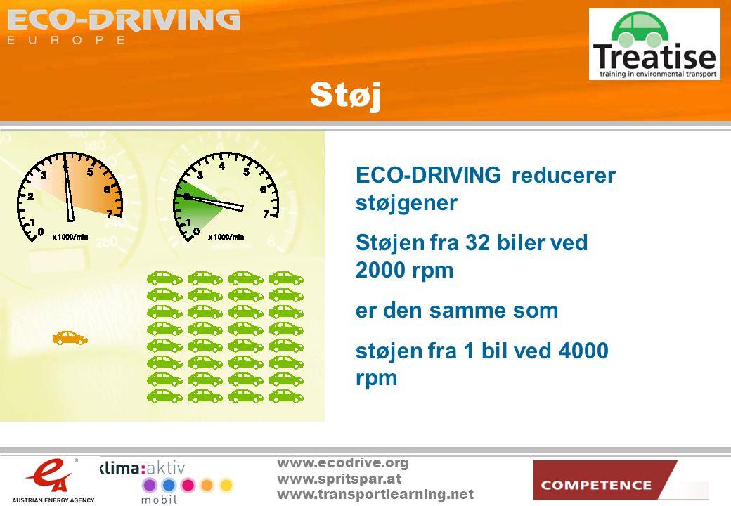 www.ecodrive.org www.spritspar.at www.transportlearning.net Støj ECO-DRIVING reducerer støjgener Støjen fra 32 biler ved 2000 rpm er den samme som støjen fra 1 bil ved 4000 rpm