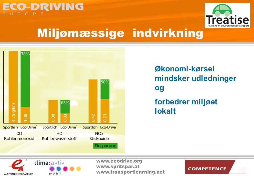 www.ecodrive.org www.spritspar.at www.transportlearning.net Miljømæssige indvirkning Økonomi-kørsel mindsker udledninger og forbedrer miljøet lokalt