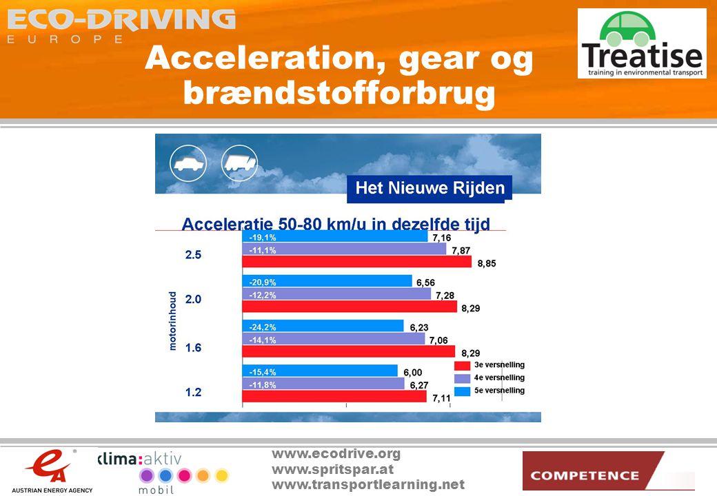 www.ecodrive.org www.spritspar.at www.transportlearning.net Acceleration, gear og brændstofforbrug