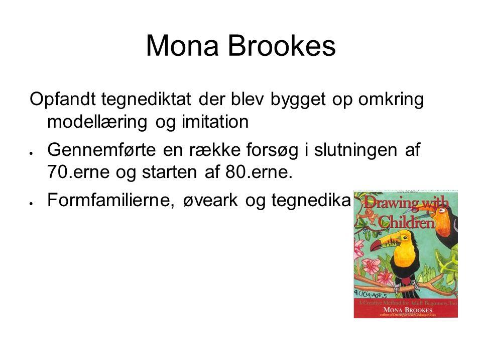 Mona Brookes Opfandt tegnediktat der blev bygget op omkring modellæring og imitation  Gennemførte en række forsøg i slutningen af 70.erne og starten af 80.erne.