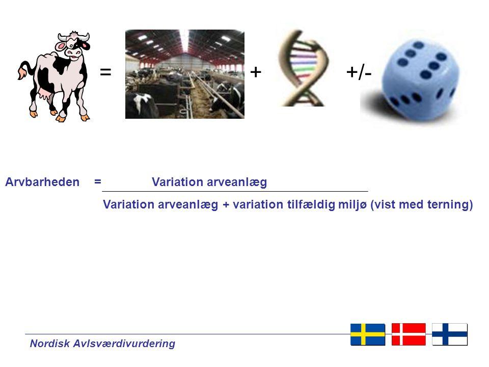 Nordisk Avlsværdivurdering ++/-= Arvbarheden = Variation arveanlæg Variation arveanlæg + variation tilfældig miljø (vist med terning)