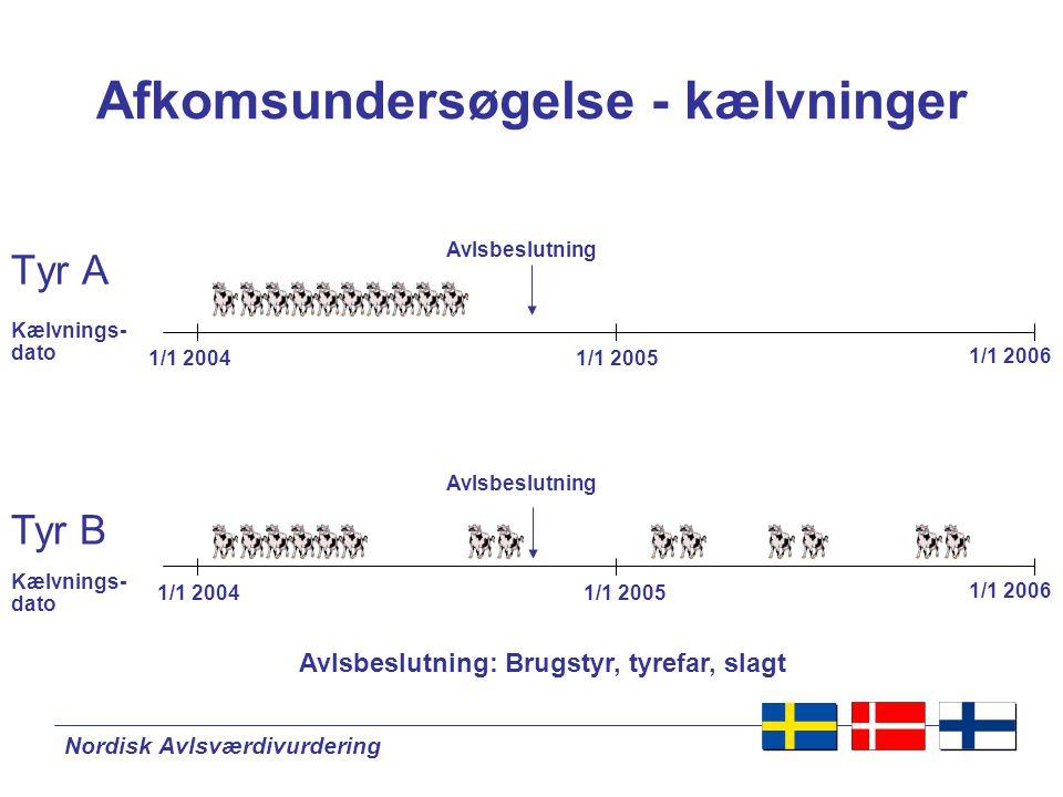 Nordisk Avlsværdivurdering Afkomsundersøgelse - kælvninger Tyr A Avlsbeslutning Kælvnings- dato 1/1 20041/1 2005 1/1 2006 1/1 20041/1 2005 1/1 2006 Kælvnings- dato Tyr B Avlsbeslutning Avlsbeslutning: Brugstyr, tyrefar, slagt