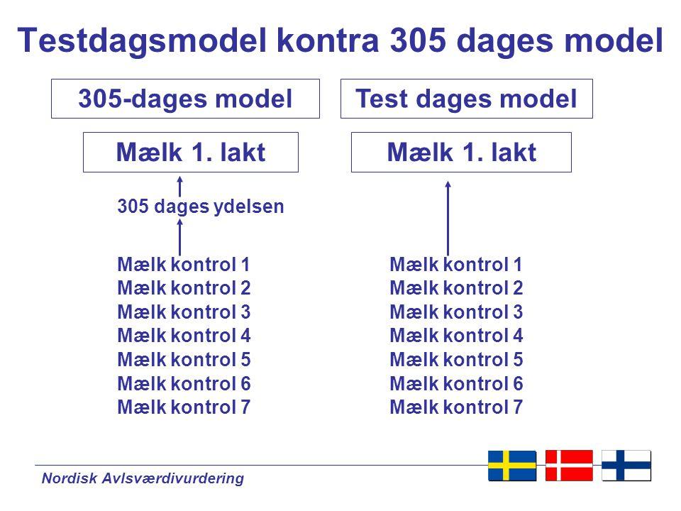 Nordisk Avlsværdivurdering Testdagsmodel kontra 305 dages model 305-dages model 305 dages ydelsenMælk kontrol 1Mælk kontrol 2Mælk kontrol 3Mælk kontrol 4Mælk kontrol 5Mælk kontrol 6Mælk kontrol 7 Mælk 1.