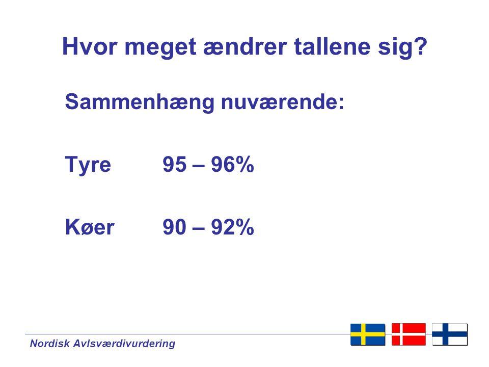 Nordisk Avlsværdivurdering Hvor meget ændrer tallene sig.