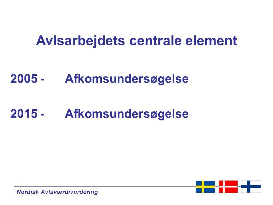 Nordisk Avlsværdivurdering Avlsarbejdets centrale element 2005 - Afkomsundersøgelse 2015 -Afkomsundersøgelse