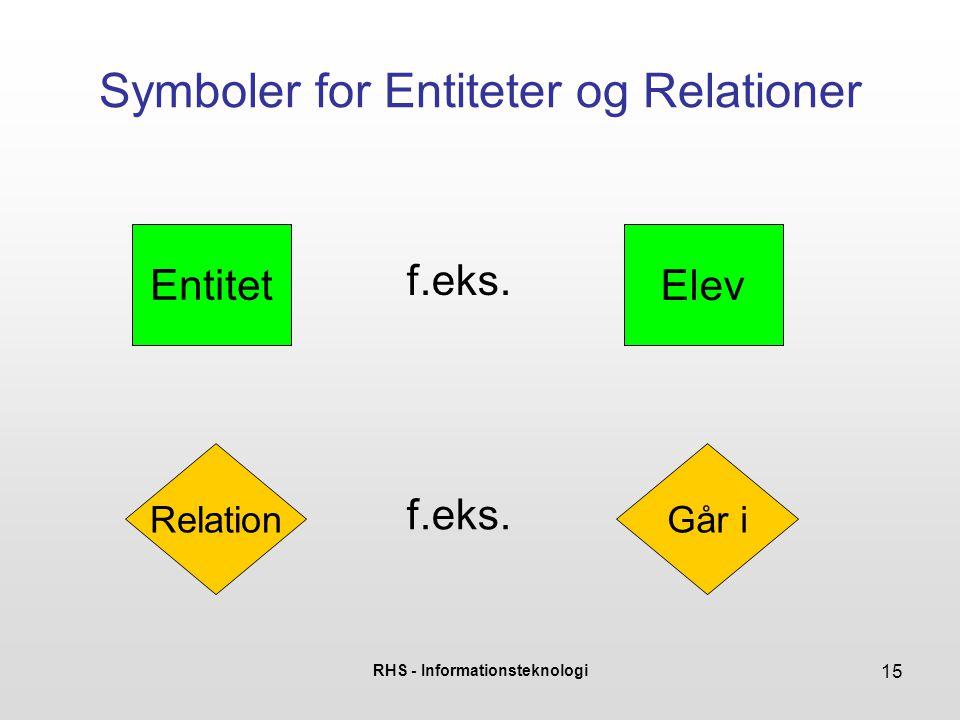 RHS - Informationsteknologi 15 Symboler for Entiteter og Relationer Elev f.eks. Entitet Relation f.eks. Går i