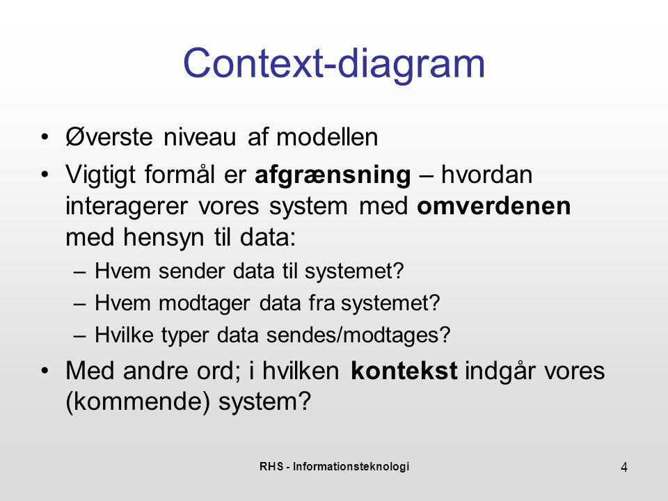 RHS - Informationsteknologi 4 Context-diagram •Øverste niveau af modellen •Vigtigt formål er afgrænsning – hvordan interagerer vores system med omverd