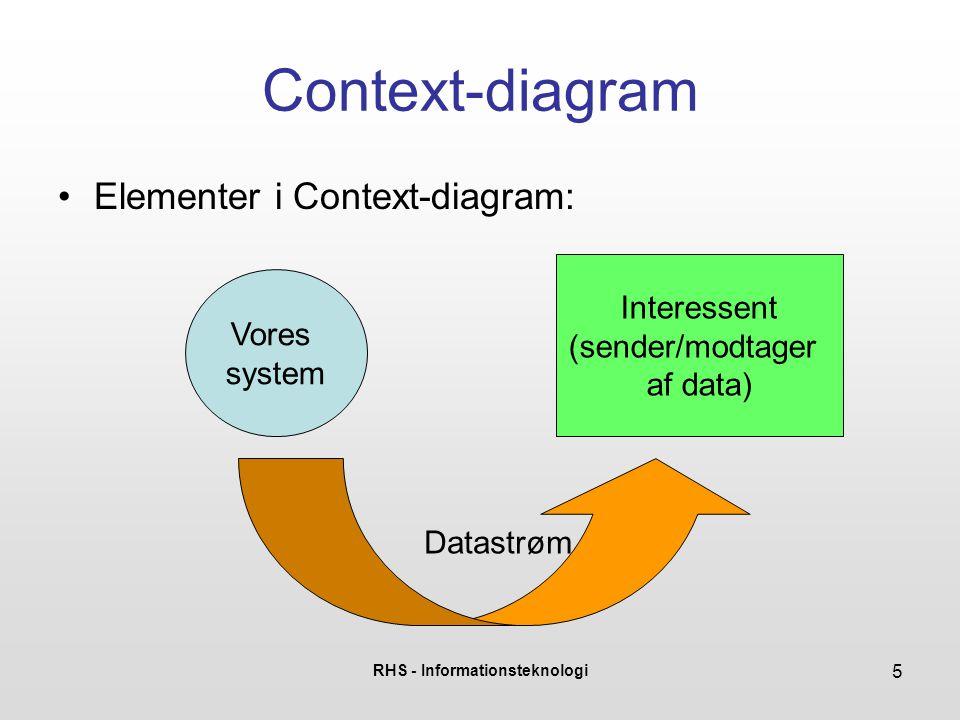 RHS - Informationsteknologi 16 ER-diagrammer •BEMÆRK: ER-diagrammet er slutmålet for data- modellering, data-flow er bare en hjælp •Vi har stadig ikke taget stilling til, hvordan data rent praktisk opbevares og håndteres •Hvem laver data-modelleringen.