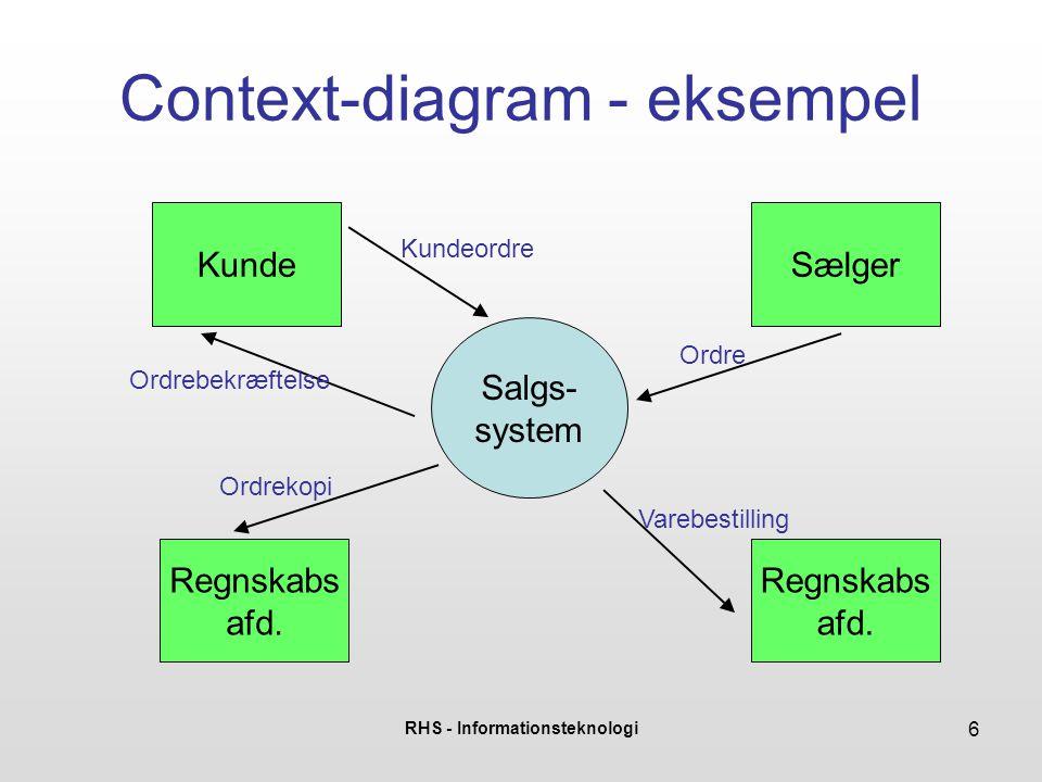 RHS - Informationsteknologi 7 Context-diagram •BEMÆRK: Omdrejningspunktet i et context- diagram er systemet •Ingen datastrømme direkte mellem interessenter •BEMÆRK: Context-diagram kan benyttes til at beskrive både nuværende – og kommende – systemer •Hold formålet for øje – i dette tilfælde er det det kommende system, vi vil beskrive