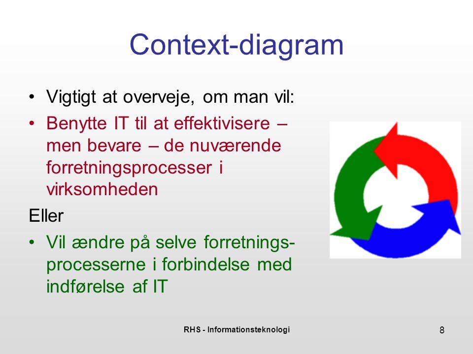 RHS - Informationsteknologi 8 Context-diagram •Vigtigt at overveje, om man vil: •Benytte IT til at effektivisere – men bevare – de nuværende forretnin