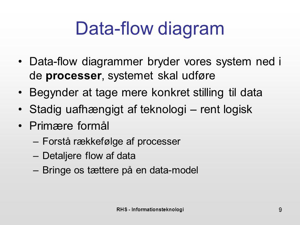 RHS - Informationsteknologi 10 Data-flow diagram •Elementer i Data-flow diagram: Proces i system Interessent (sender/modtager af data) Datastrøm Register