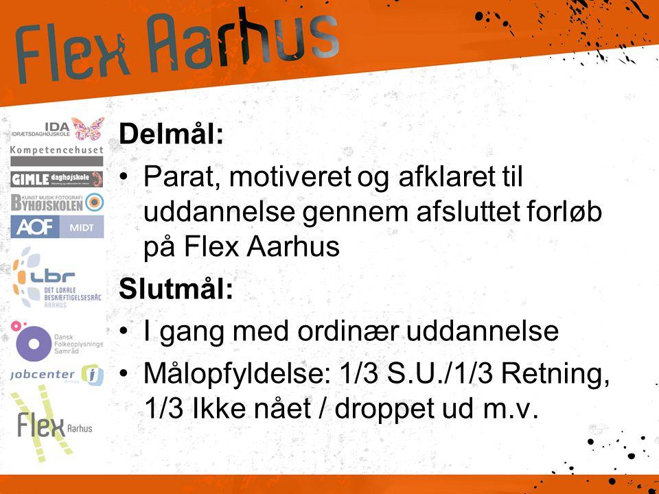 Delmål: •Parat, motiveret og afklaret til uddannelse gennem afsluttet forløb på Flex Aarhus Slutmål: •I gang med ordinær uddannelse •Målopfyldelse: 1/3 S.U./1/3 Retning, 1/3 Ikke nået / droppet ud m.v.