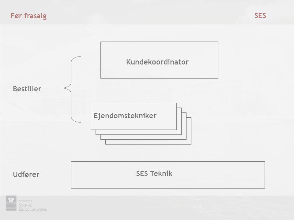 Kundekoordinator Ejendomstekniker SES Teknik Før frasalg Bestiller Udfører SES