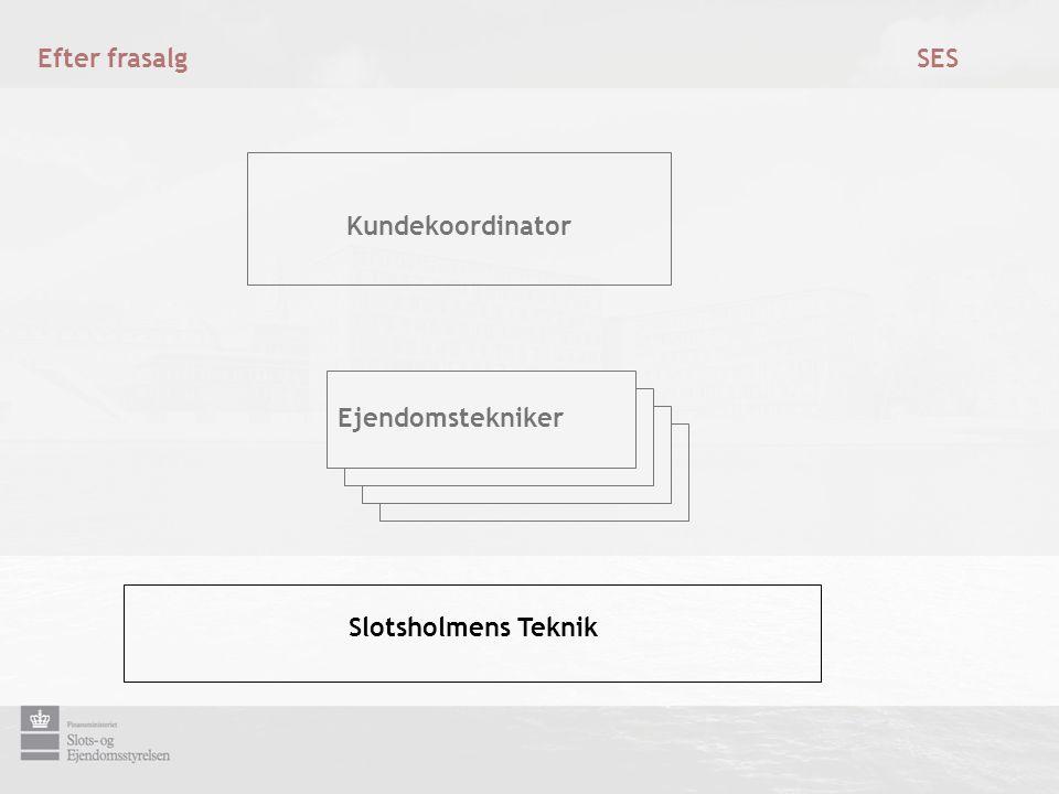 Kundekoordinator Slotsholmens Teknik Efter frasalg SES Ejendomstekniker