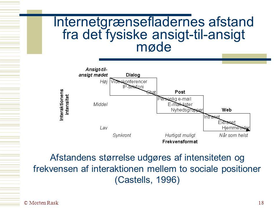 © Morten Rask17 Hvordan skal det forstås