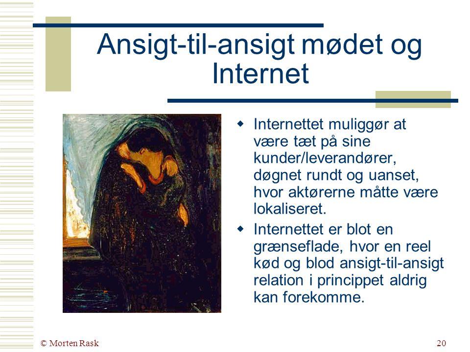 © Morten Rask19 Web som grænseflade for dialog Web skaber  Web Server  Web bruger  Web Statistik  Logfil  Kliks