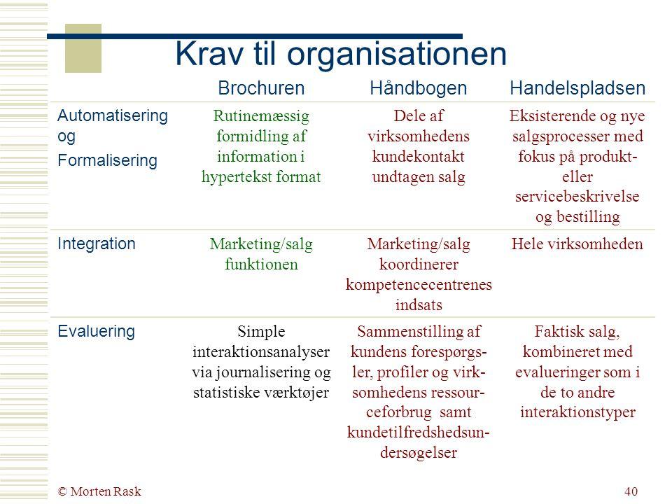© Morten Rask39 De naturlige problemområder i Scanima 1)Uklar kommunikationsstrategi 2)Nyt kommunikationsparadigme 3)Ikke-integreret markedsføring 4)Virksomhedens involvering 5)Personer som går forrest 6)Organisatorisk forandring