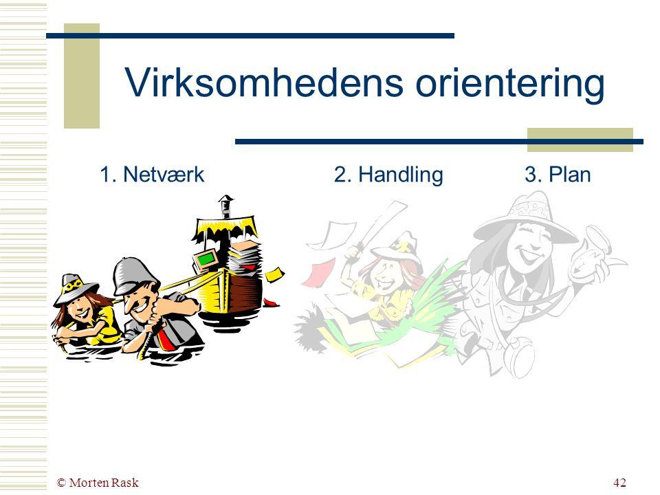 © Morten Rask41 Distribueret Tænkning og Handling Baran, P.