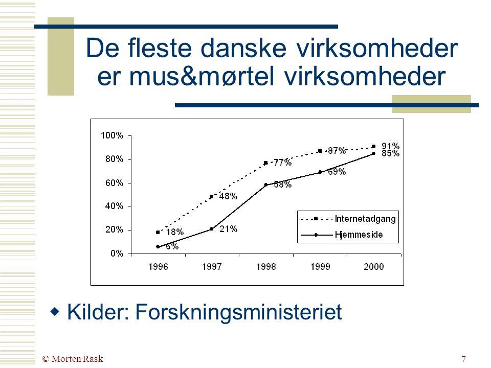 © Morten Rask6 Mus&mørtel er digitalisering Turban, E., et al.
