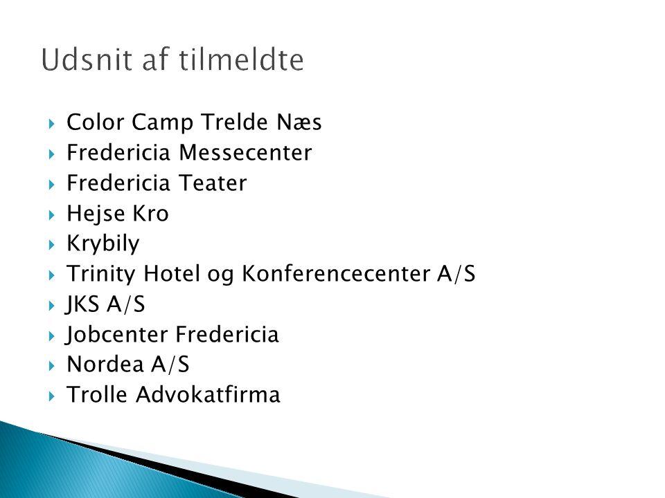  Color Camp Trelde Næs  Fredericia Messecenter  Fredericia Teater  Hejse Kro  Krybily  Trinity Hotel og Konferencecenter A/S  JKS A/S  Jobcenter Fredericia  Nordea A/S  Trolle Advokatfirma