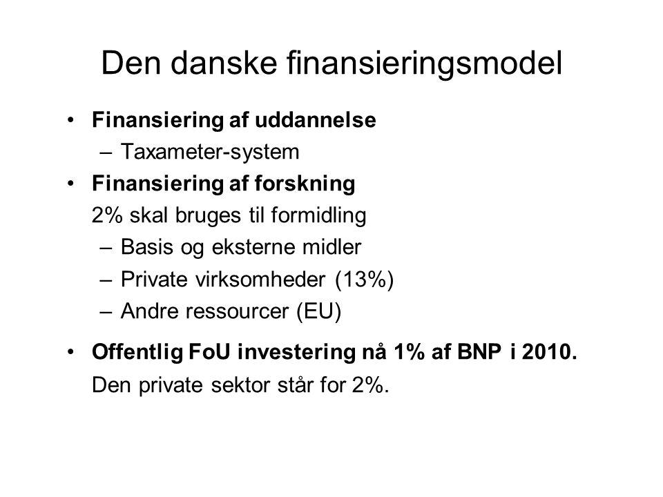 Den danske finansieringsmodel •Finansiering af uddannelse –Taxameter-system •Finansiering af forskning 2% skal bruges til formidling –Basis og eksterne midler –Private virksomheder (13%) –Andre ressourcer (EU) •Offentlig FoU investering nå 1% af BNP i 2010.
