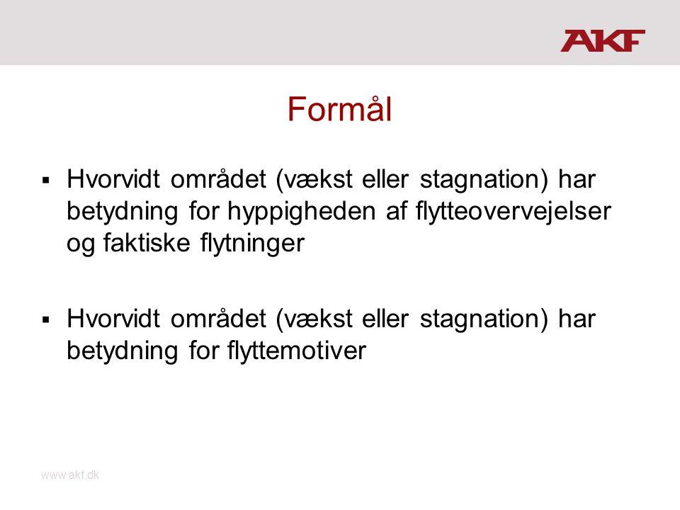 www.akf.dk Formål  Hvorvidt området (vækst eller stagnation) har betydning for hyppigheden af flytteovervejelser og faktiske flytninger  Hvorvidt området (vækst eller stagnation) har betydning for flyttemotiver