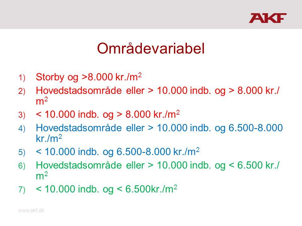 www.akf.dk Områdevariabel 1) Storby og >8.000 kr./m 2 2) Hovedstadsområde eller > 10.000 indb.