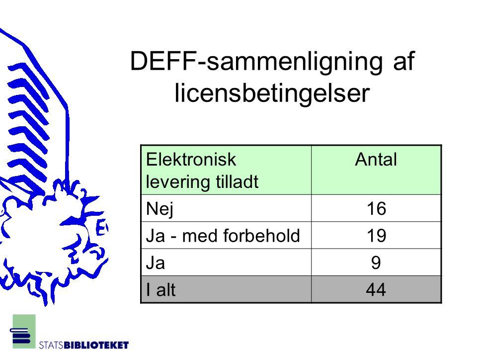 DEFF-sammenligning af licensbetingelser Elektronisk levering tilladt Antal Nej16 Ja - med forbehold19 Ja9 I alt44