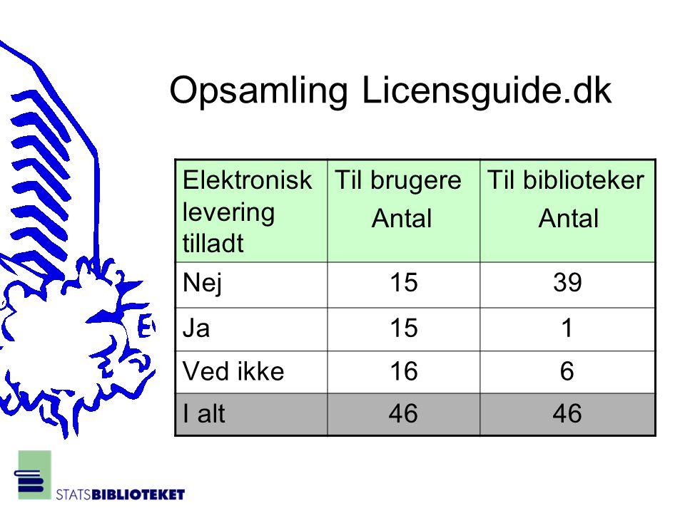 Opsamling Licensguide.dk Elektronisk levering tilladt Til brugere Antal Til biblioteker Antal Nej1539 Ja151 Ved ikke166 I alt46