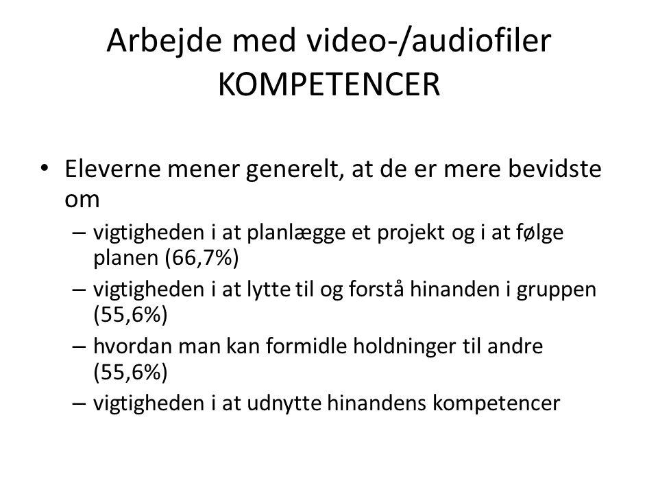 Arbejde med video-/audiofiler KOMPETENCER • Eleverne mener generelt, at de er mere bevidste om – vigtigheden i at planlægge et projekt og i at følge planen (66,7%) – vigtigheden i at lytte til og forstå hinanden i gruppen (55,6%) – hvordan man kan formidle holdninger til andre (55,6%) – vigtigheden i at udnytte hinandens kompetencer