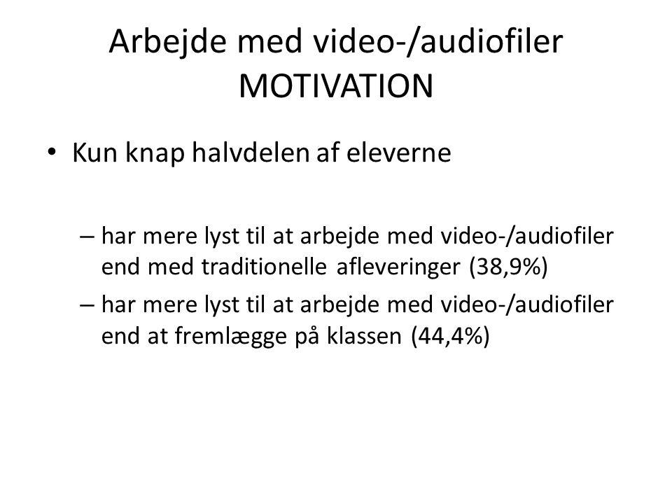 Arbejde med video-/audiofiler MOTIVATION • Kun knap halvdelen af eleverne – har mere lyst til at arbejde med video-/audiofiler end med traditionelle afleveringer (38,9%) – har mere lyst til at arbejde med video-/audiofiler end at fremlægge på klassen (44,4%)