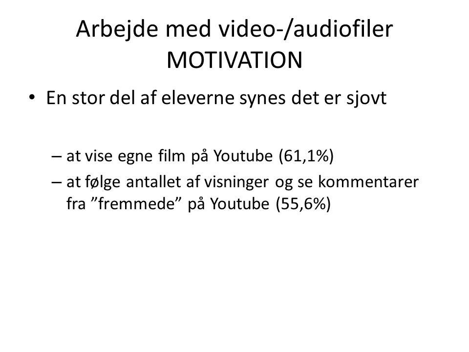 Arbejde med video-/audiofiler MOTIVATION • En stor del af eleverne synes det er sjovt – at vise egne film på Youtube (61,1%) – at følge antallet af visninger og se kommentarer fra fremmede på Youtube (55,6%)