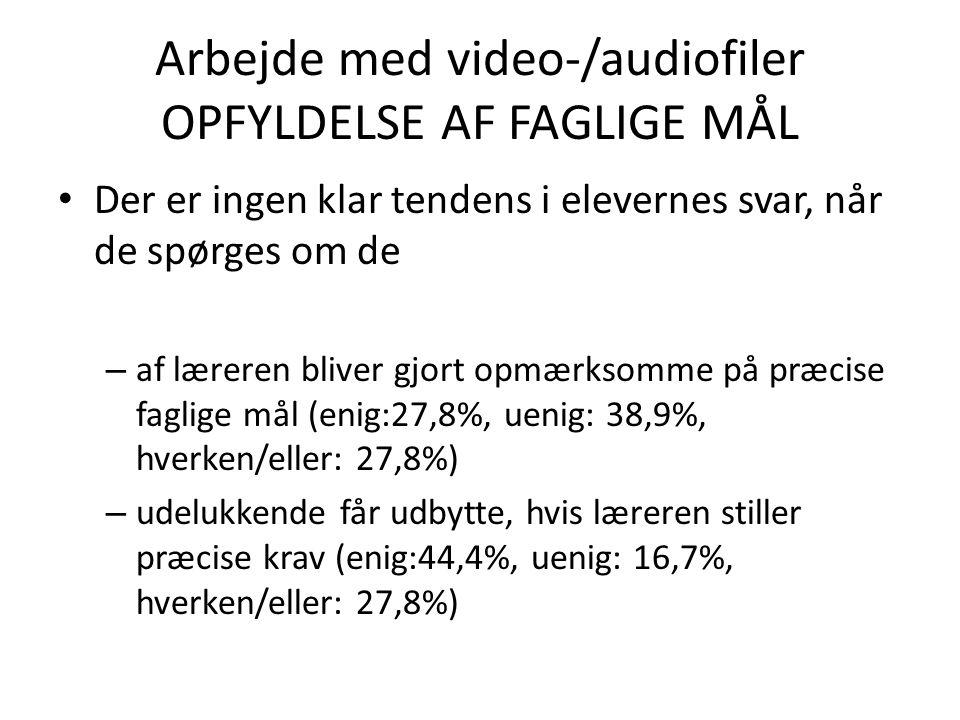 Arbejde med video-/audiofiler OPFYLDELSE AF FAGLIGE MÅL • Der er ingen klar tendens i elevernes svar, når de spørges om de – af læreren bliver gjort opmærksomme på præcise faglige mål (enig:27,8%, uenig: 38,9%, hverken/eller: 27,8%) – udelukkende får udbytte, hvis læreren stiller præcise krav (enig:44,4%, uenig: 16,7%, hverken/eller: 27,8%)