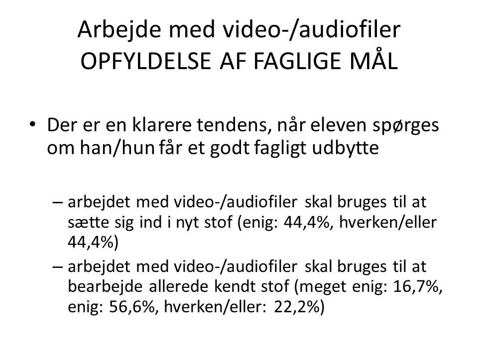 Arbejde med video-/audiofiler OPFYLDELSE AF FAGLIGE MÅL • Der er en klarere tendens, når eleven spørges om han/hun får et godt fagligt udbytte – arbejdet med video-/audiofiler skal bruges til at sætte sig ind i nyt stof (enig: 44,4%, hverken/eller 44,4%) – arbejdet med video-/audiofiler skal bruges til at bearbejde allerede kendt stof (meget enig: 16,7%, enig: 56,6%, hverken/eller: 22,2%)