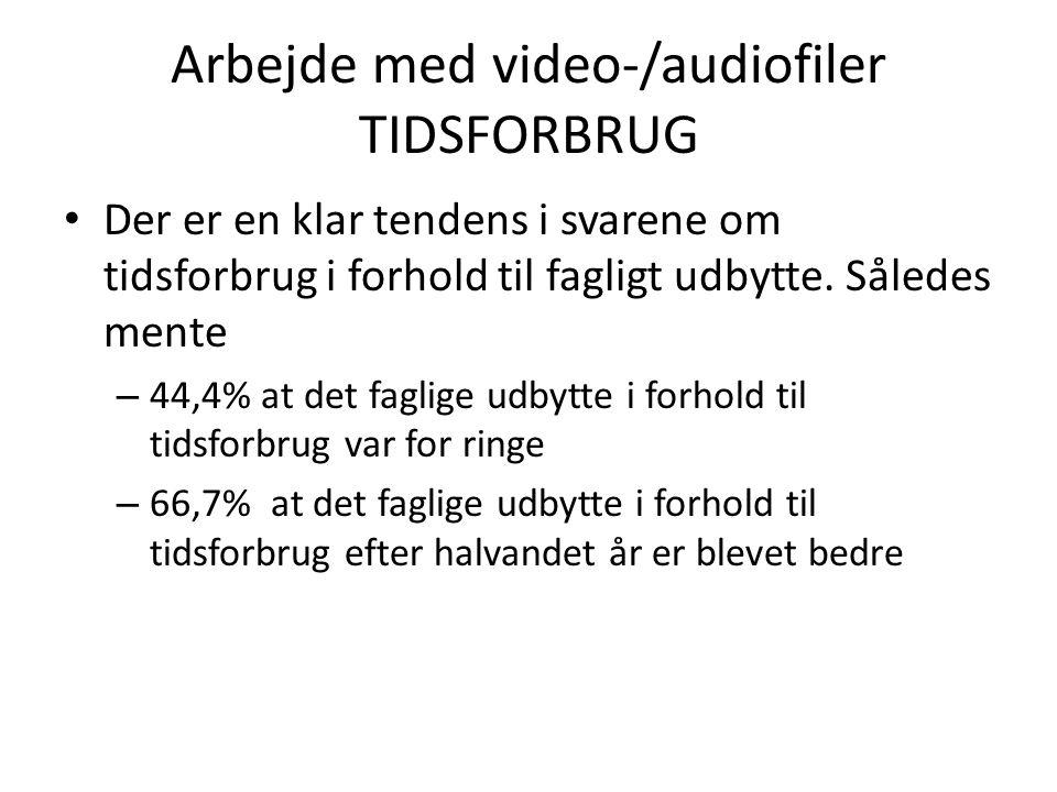 Arbejde med video-/audiofiler TIDSFORBRUG • Der er en klar tendens i svarene om tidsforbrug i forhold til fagligt udbytte.