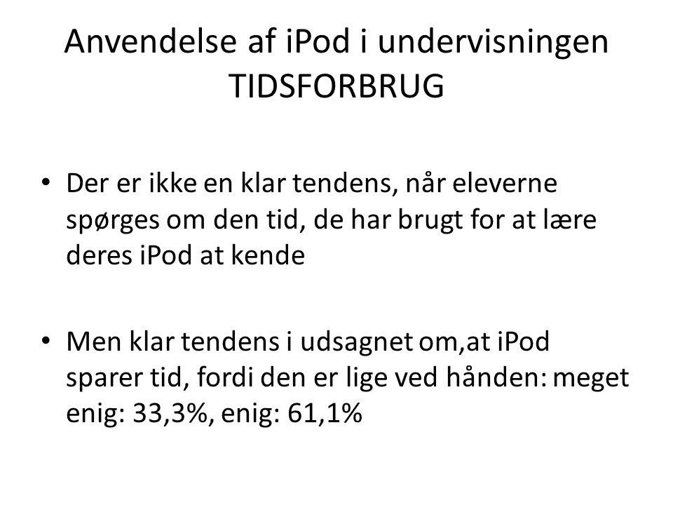 Anvendelse af iPod i undervisningen TIDSFORBRUG • Der er ikke en klar tendens, når eleverne spørges om den tid, de har brugt for at lære deres iPod at kende • Men klar tendens i udsagnet om,at iPod sparer tid, fordi den er lige ved hånden: meget enig: 33,3%, enig: 61,1%