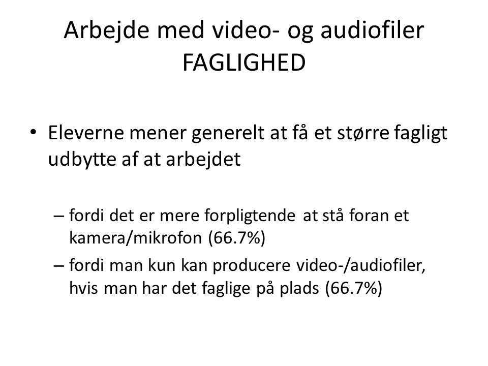 Arbejde med video- og audiofiler FAGLIGHED • Eleverne mener generelt at få et større fagligt udbytte af at arbejdet – fordi det er mere forpligtende at stå foran et kamera/mikrofon (66.7%) – fordi man kun kan producere video-/audiofiler, hvis man har det faglige på plads (66.7%)