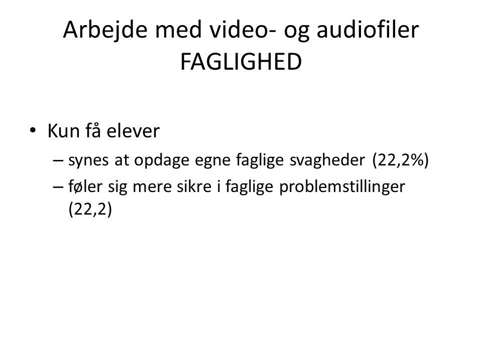 Arbejde med video- og audiofiler FAGLIGHED • Kun få elever – synes at opdage egne faglige svagheder (22,2%) – føler sig mere sikre i faglige problemstillinger (22,2)