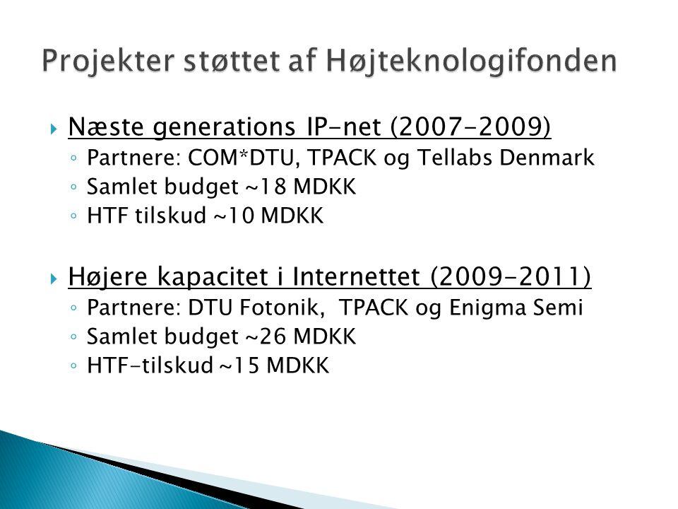  Næste generations IP-net (2007-2009) ◦ Partnere: COM*DTU, TPACK og Tellabs Denmark ◦ Samlet budget ~18 MDKK ◦ HTF tilskud ~10 MDKK  Højere kapacitet i Internettet (2009-2011) ◦ Partnere: DTU Fotonik, TPACK og Enigma Semi ◦ Samlet budget ~26 MDKK ◦ HTF-tilskud ~15 MDKK