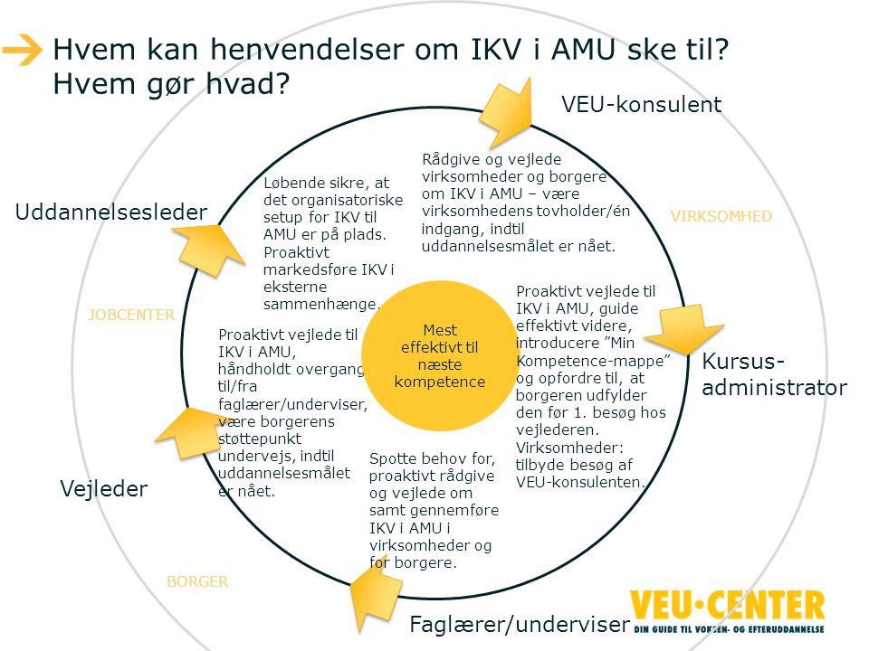 Hvem kan henvendelser om IKV i AMU ske til. Hvem gør hvad.