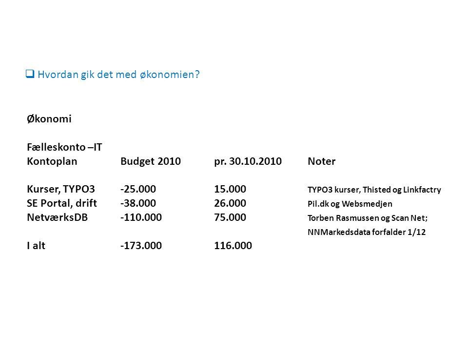 Økonomi Fælleskonto –IT KontoplanBudget 2010pr.