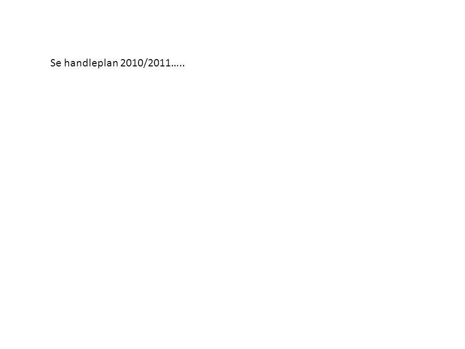 Se handleplan 2010/2011…..
