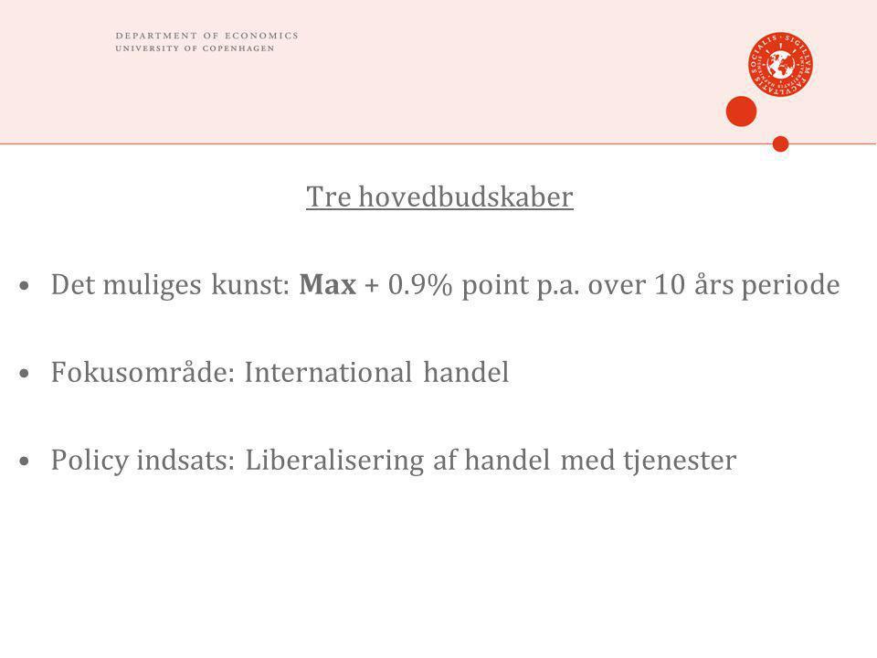 Tre hovedbudskaber •Det muliges kunst: Max + 0.9% point p.a.
