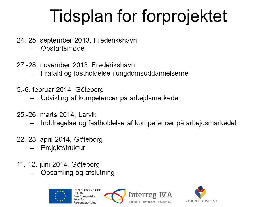 VIDEN TIL VÆKST Tidsplan for forprojektet 24.-25.