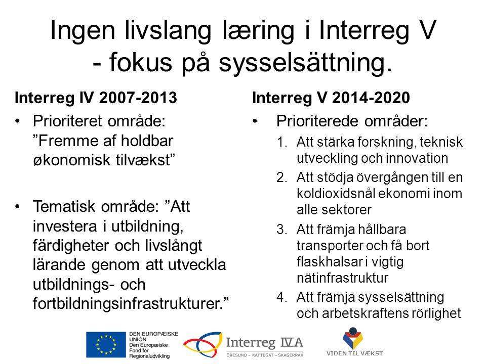 VIDEN TIL VÆKST Ingen livslang læring i Interreg V - fokus på sysselsättning.
